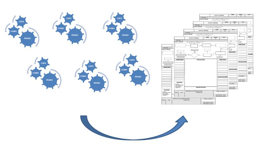 Sistemas gestión certificados